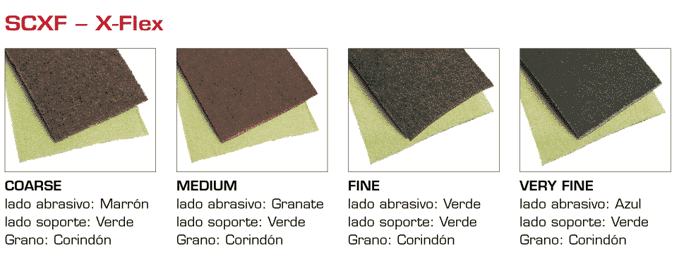 scxf-materiale-es