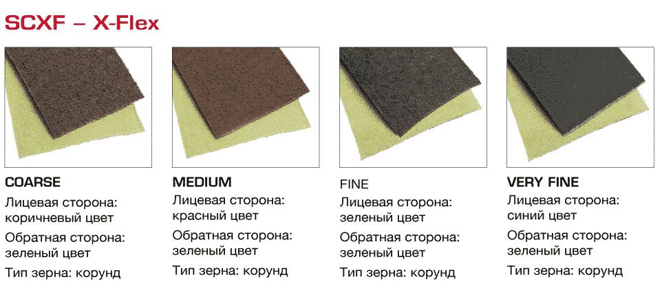 scxf-materiale-ru