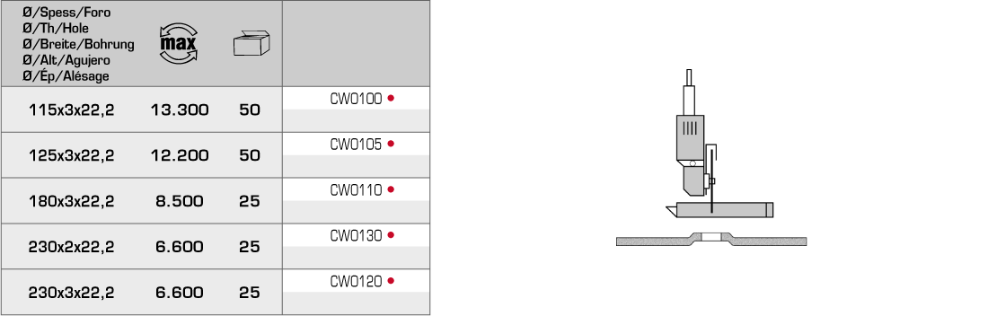 tabella-cw-dc
