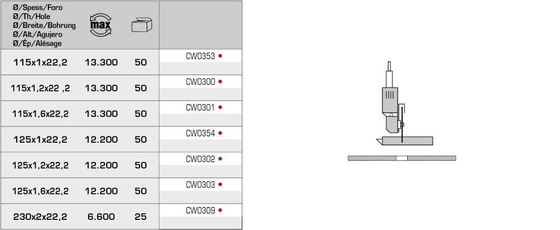 tabella-cw-inox