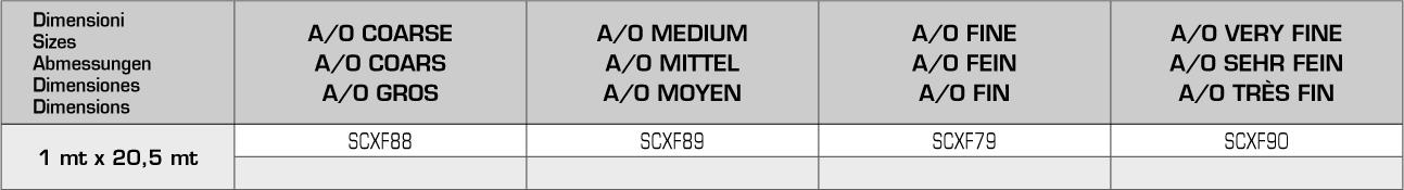 SCXF - Bibielle